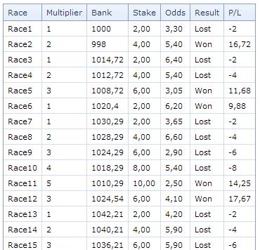 test-staking-plan-results
