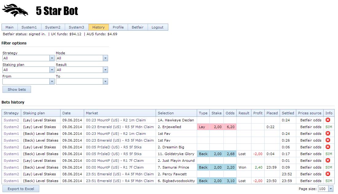 Betting history